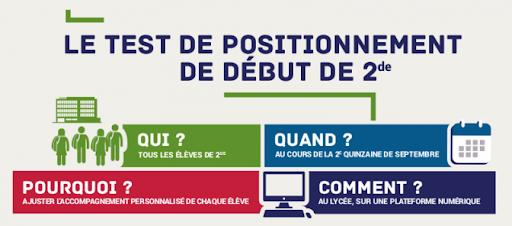 TESTS DE POSITIONNEMENT EN CLASSE DE SECONDE - Vie de l'établissement -  Lycée Général Théodore De Banville